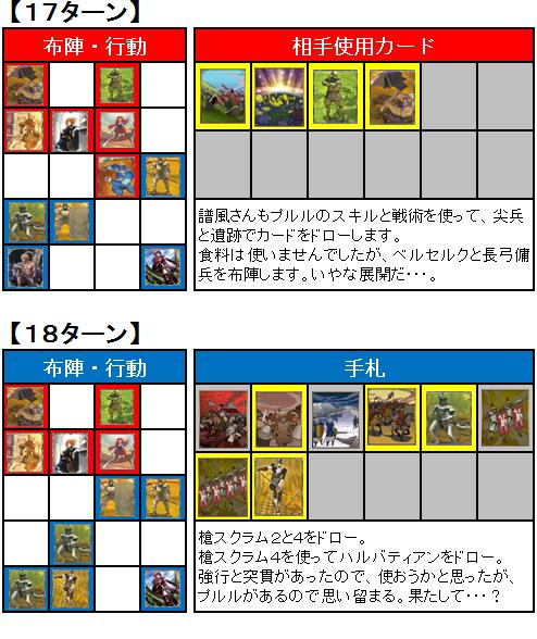 第7回FNBL_2nd_3回戦_09