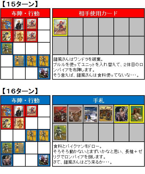 第7回FNBL_2nd_3回戦_08