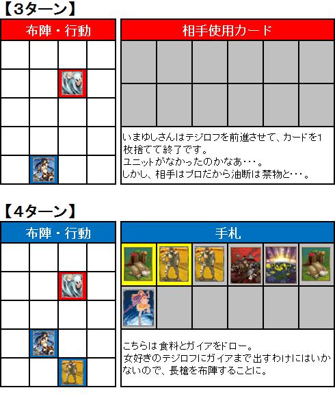 第7回FNBL_2nd_4回戦_02
