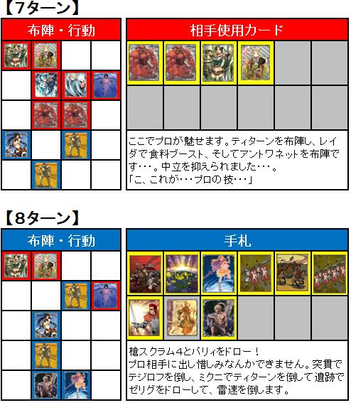 第7回FNBL_2nd_4回戦_04