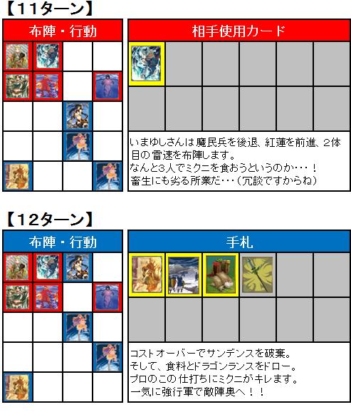 第7回FNBL_2nd_4回戦_06
