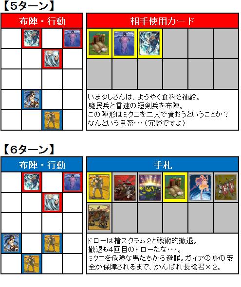 第7回FNBL_2nd_4回戦_03