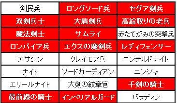 第4回小恋たん企画剣兵制限