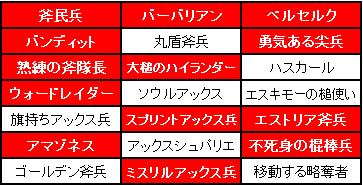 第4回小恋たん企画斧兵制限