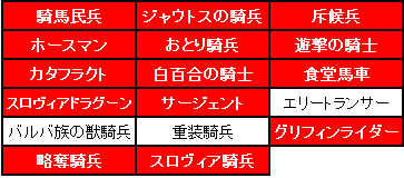 第4回小恋たん企画騎兵制限