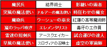 第4回小恋たん企画魔兵制限