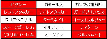 第4回小恋たん企画無兵種制限