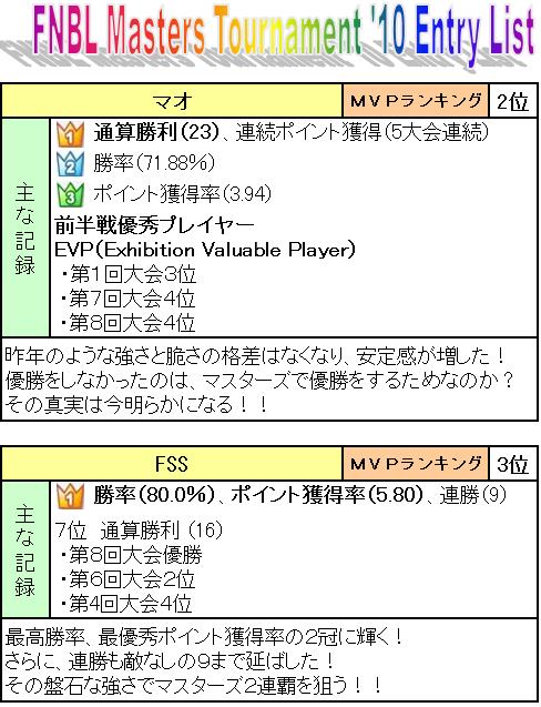 参加者リスト_1