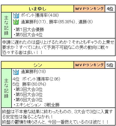 参加者リスト_2