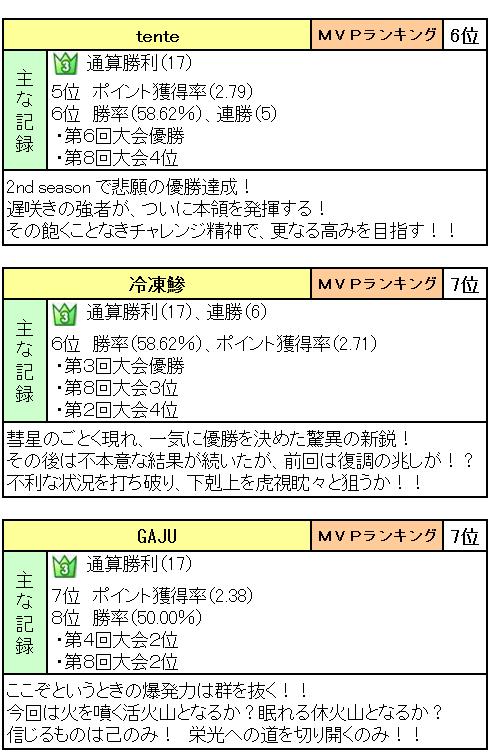 参加者リスト_3