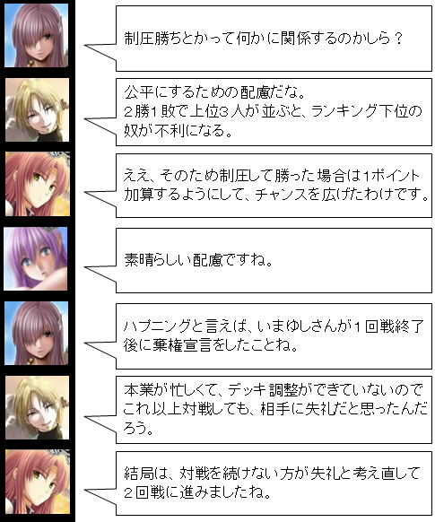 マスターズ10総評_03_2