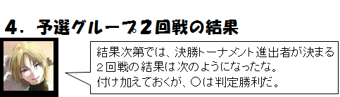 マスターズ10総評_04_1