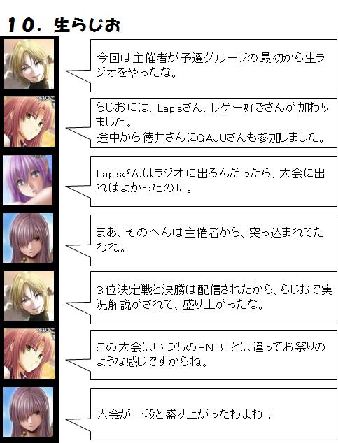 マスターズ10総評_10