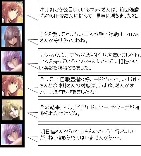第5回ハーレムナイト・バトルライン総評_04_2