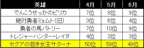 評価点7_5