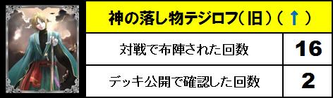 7月採用英雄_09_1