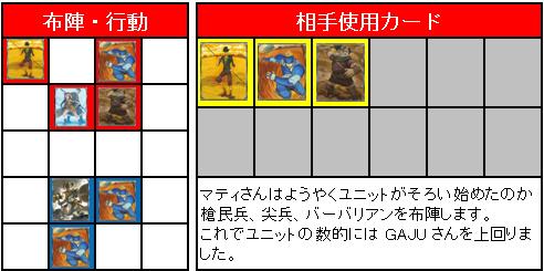 第2回GS_3位決定戦_05