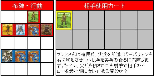第2回GS_3位決定戦_07