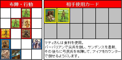 第2回GS_3位決定戦_11