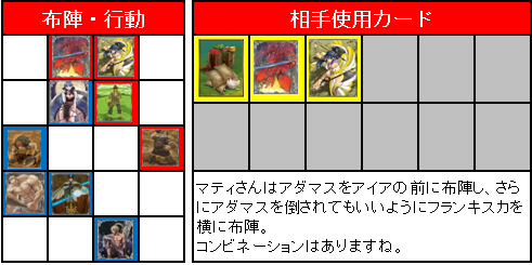 第2回GS_3位決定戦_13