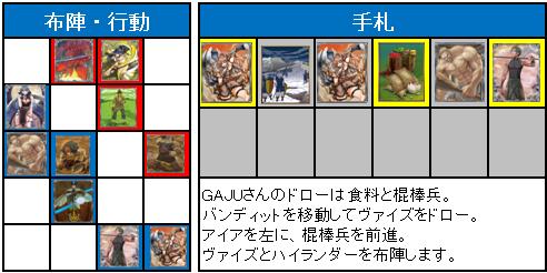 第2回GS_3位決定戦_14