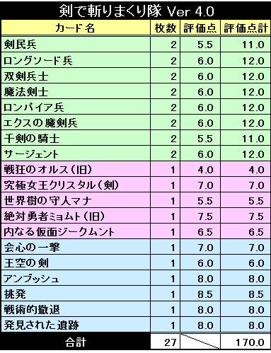 デッキ評価_剣