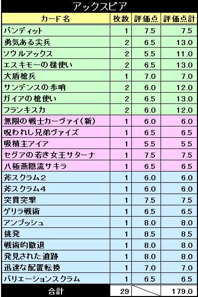 デッキ評価_斧槍2