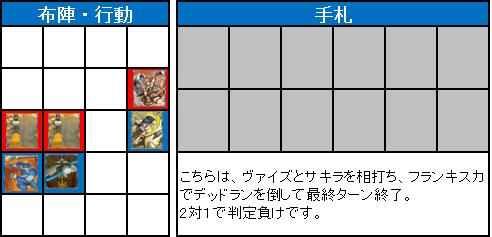 第1回FNBL制限大会3回戦_30