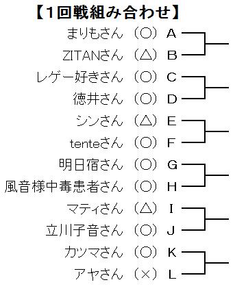 HNBL・ザ・ファイナル_1回戦組み合わせ