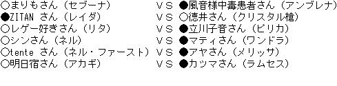 HNBLファイナル総評_11