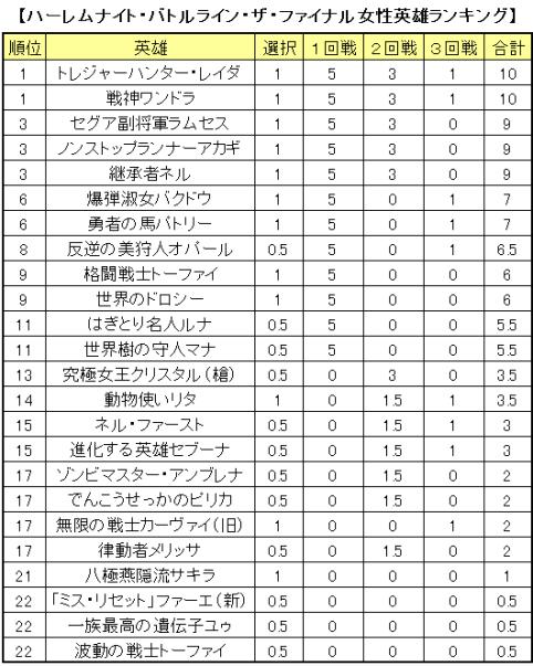 HNBLファイナル総評_19
