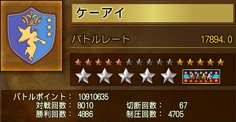 8000と4700