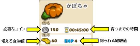 かぼちゃの情報
