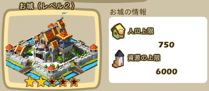 城のレベル2