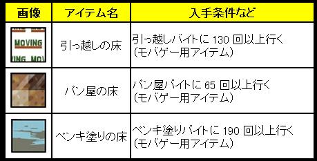 未収得_ゆか