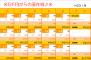2011.1月3週 収支カレンダー