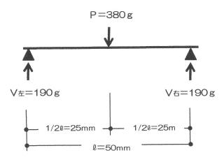pict-中央集中荷重