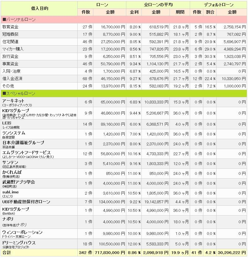 maneoマーケット情報201106