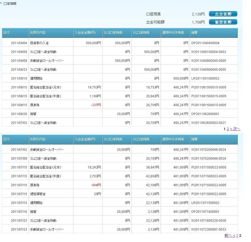 SBI口座情報20110724