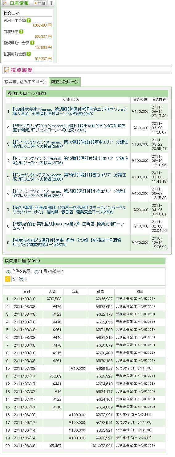 maneo異動明細20110814