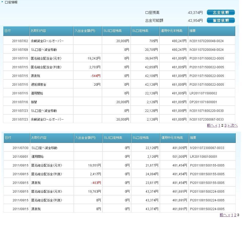 SBI口座情報20110821