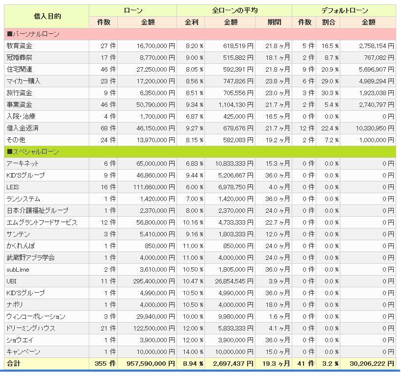 maneoマーケット情報201108