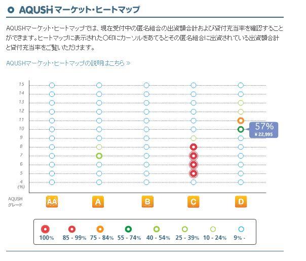 AQUSHヒートマップ20110903