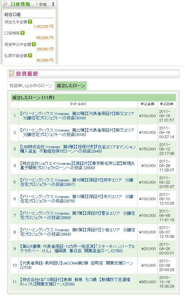 maneo異動明細20110919