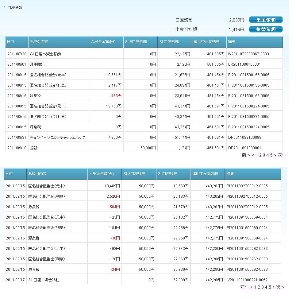 SBI口座情報20110923