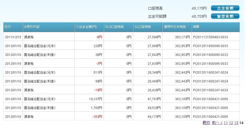 SBI口座情報20120122