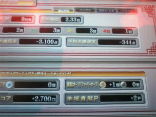 20100330232842