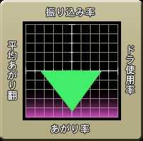 ファイル 0012