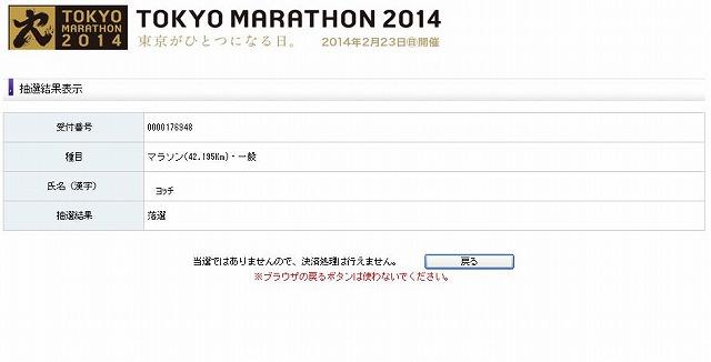 東京マラソン当落