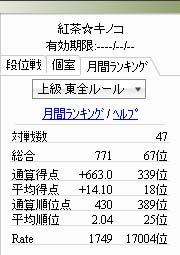 rank20100429.jpg